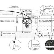 epurbox gamme bio